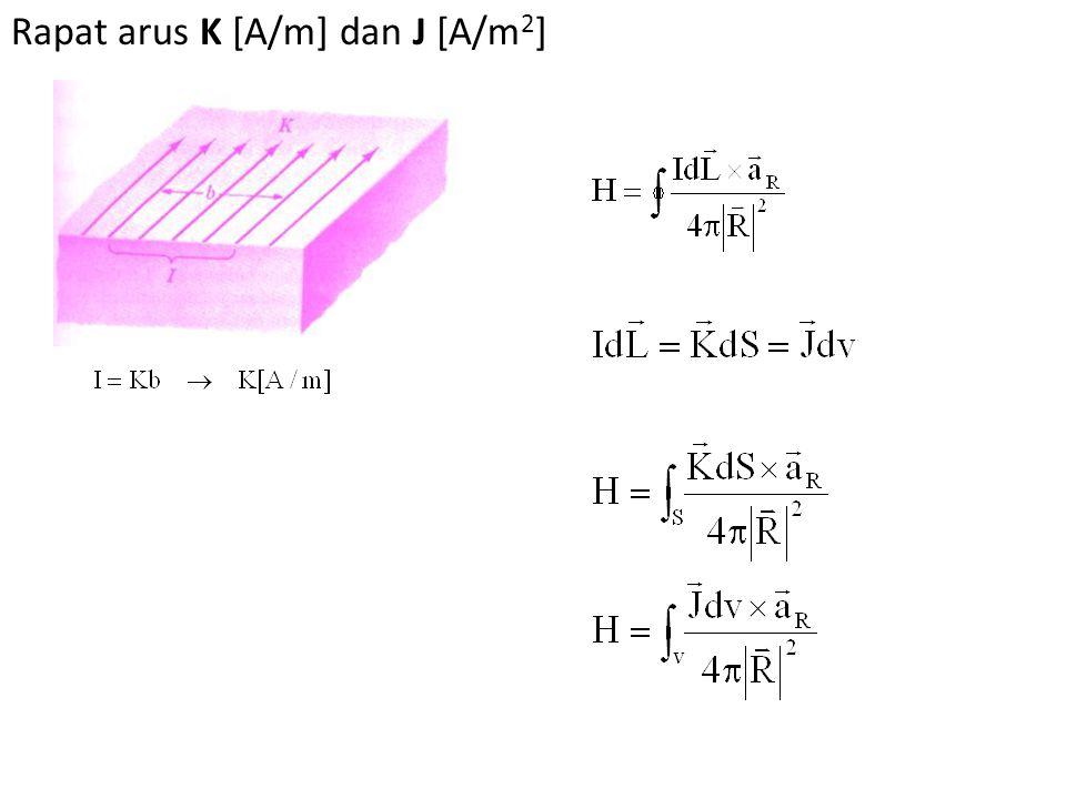 Rapat arus K [A/m] dan J [A/m2]